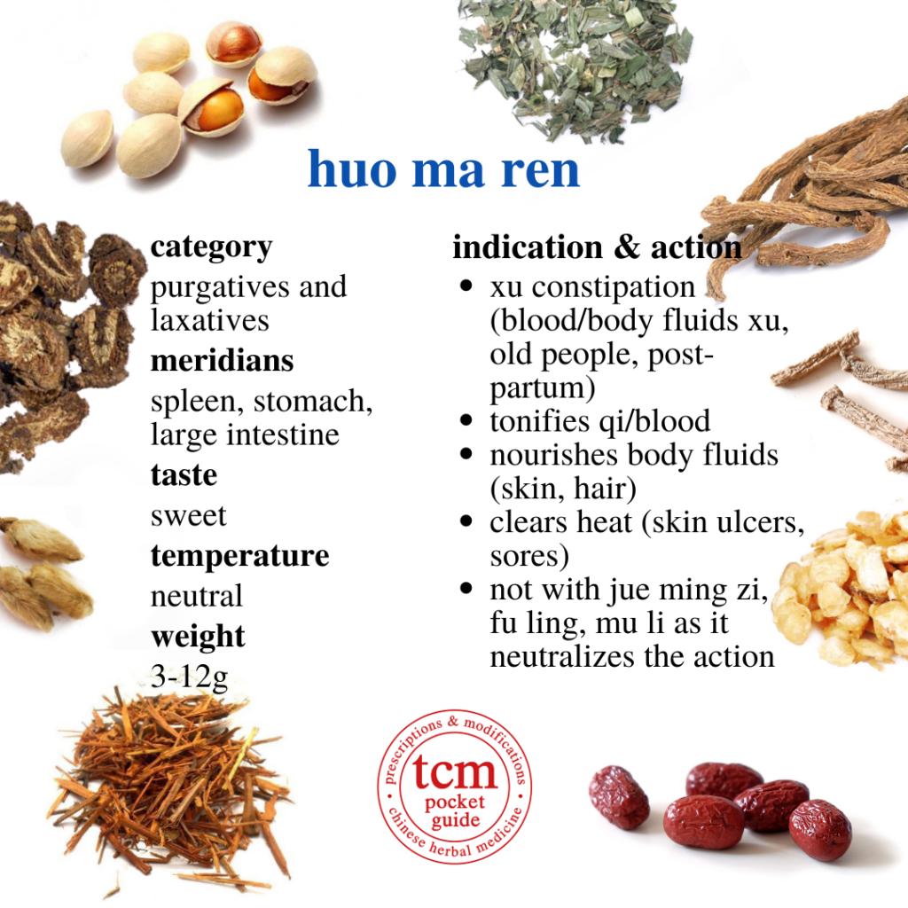 huo ma ren • semen cannabis • hemp seed • 火麻仁 - indication and action